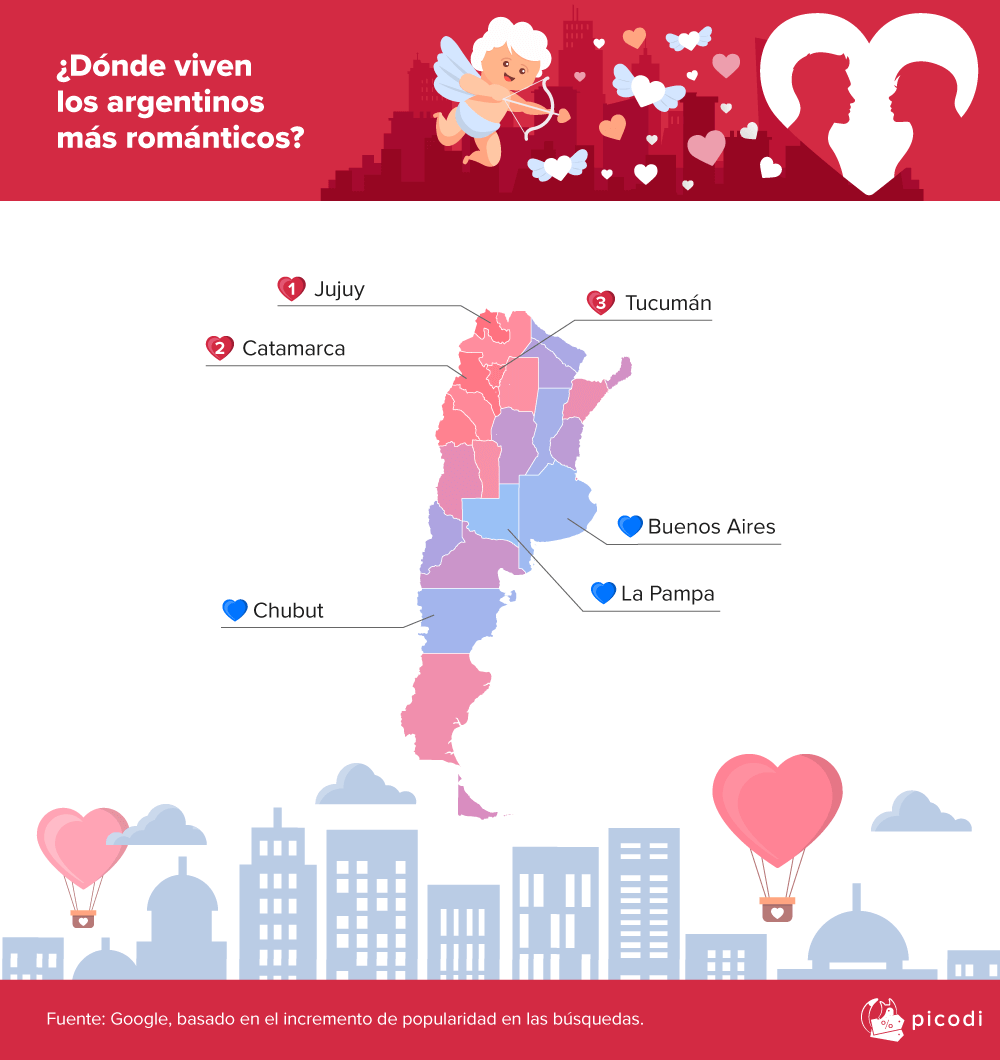 San Valentin 2